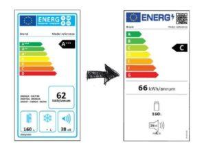 Nuove etichette energetiche dal 1° marzo per alcune categorie di elettrodomestici
